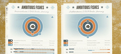 ambitious fishes